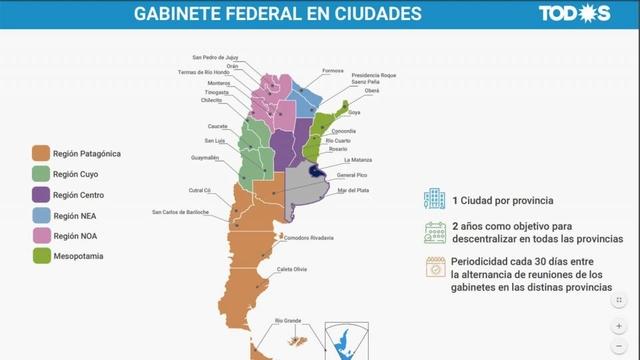 capitales_federales
